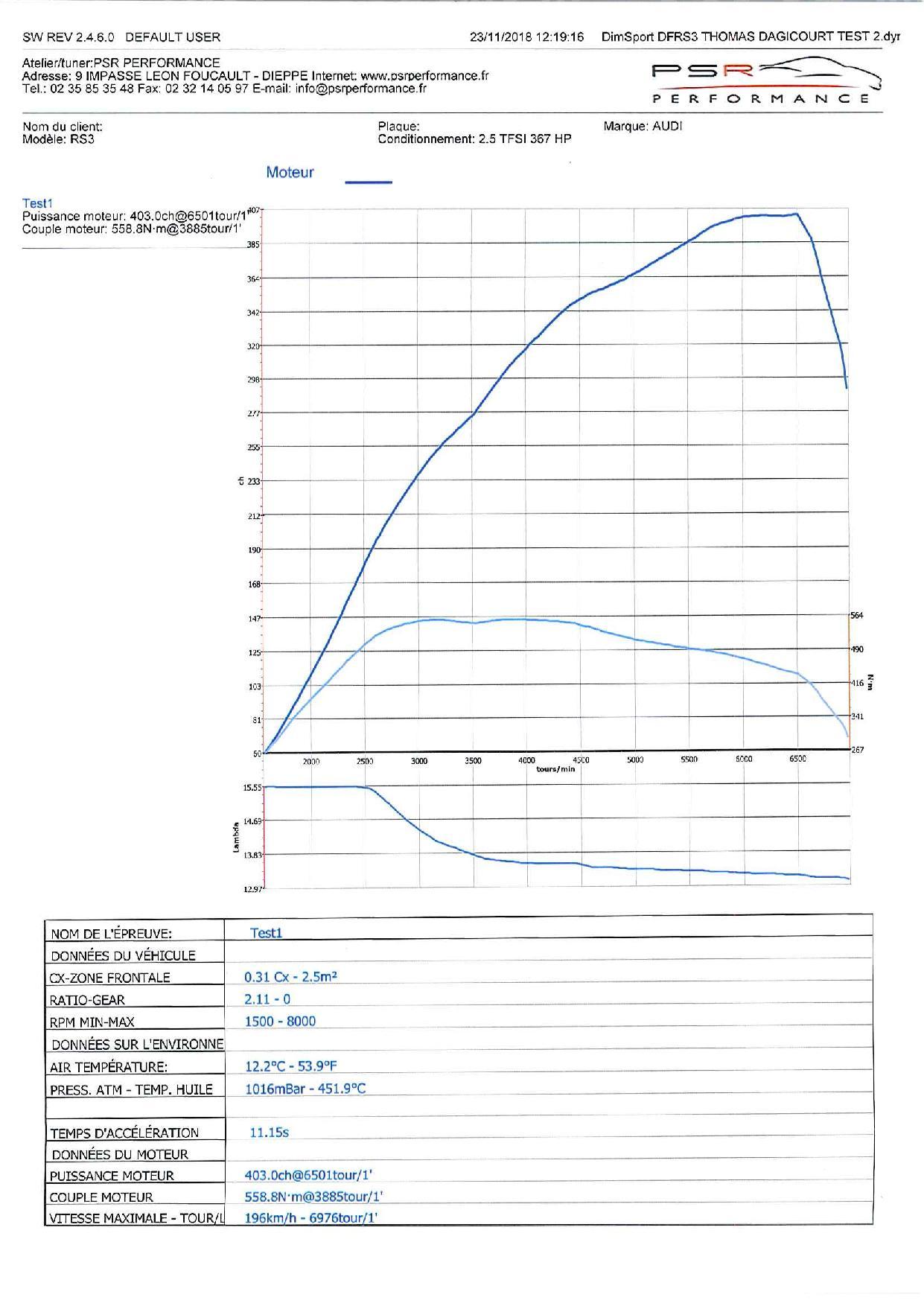 AUDI RS3 367 HP TUNE + ETHANOL