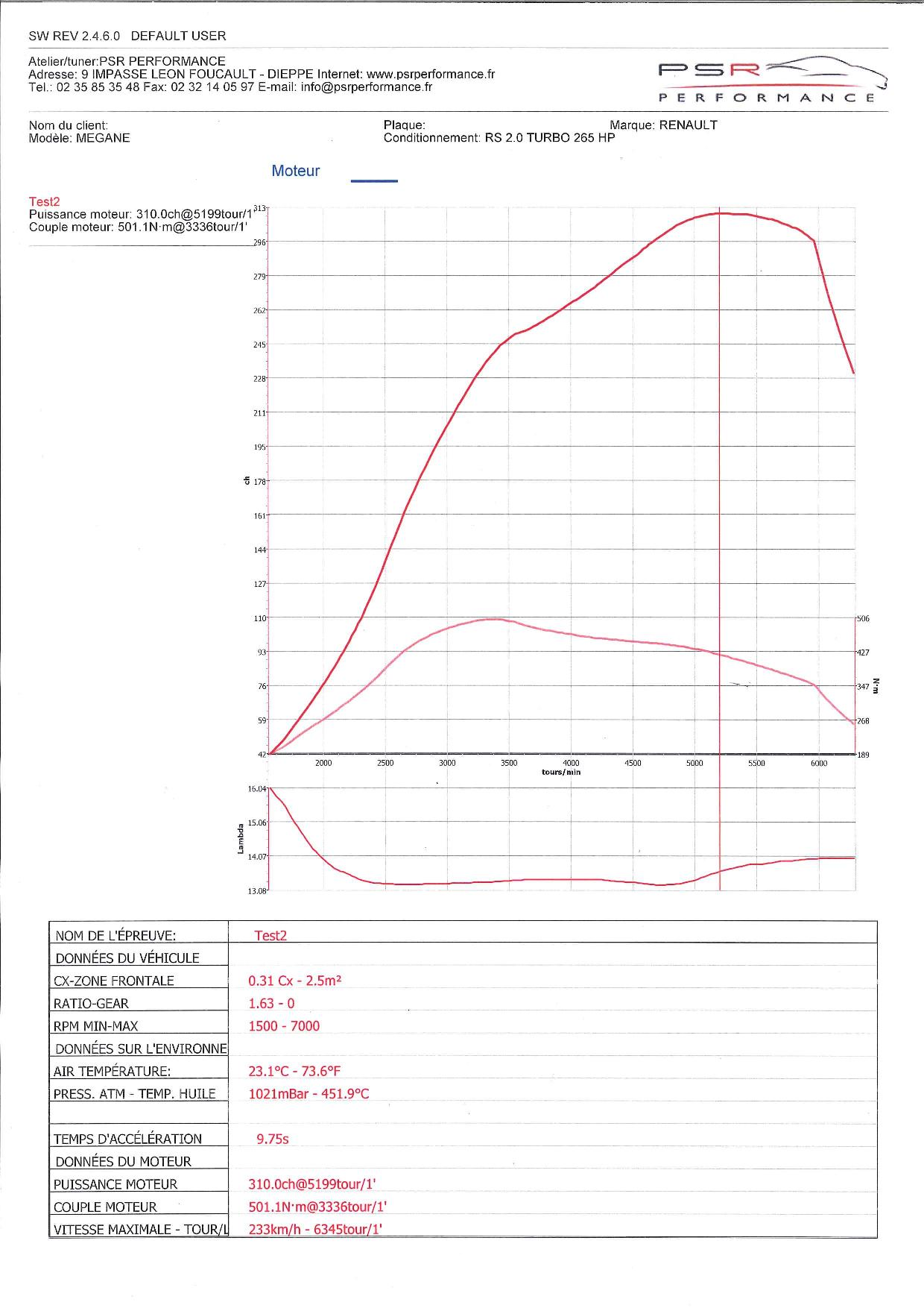 MEGANE III RS CUP 265 HP  TUNE + ETHANOL