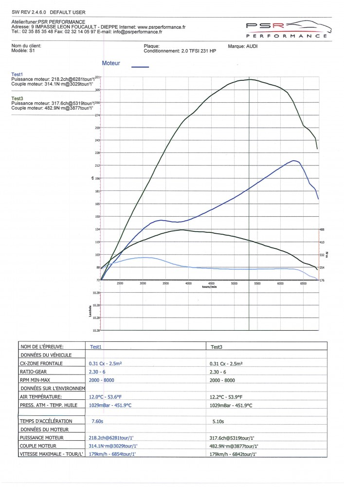 AUDI S1 2.0 TFSI 231 HP TUNE
