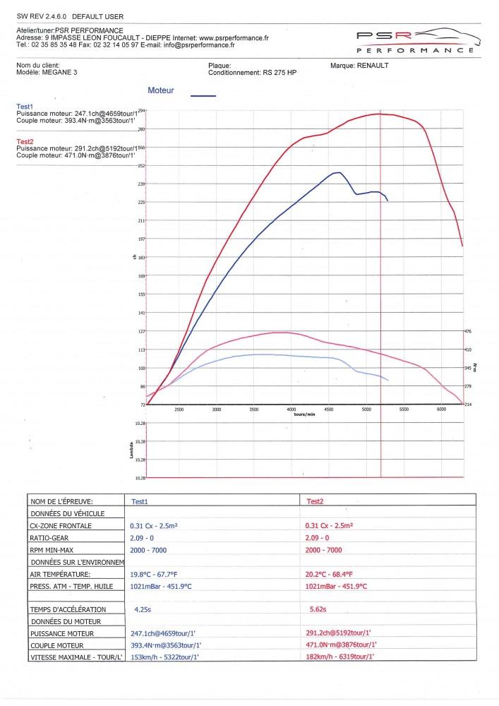 RENAULT MEGANE RS 275 HP TUNE